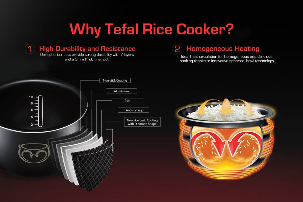 Tefal Rice Cooker - Buy Tefal Rice Cooker at Best Price in