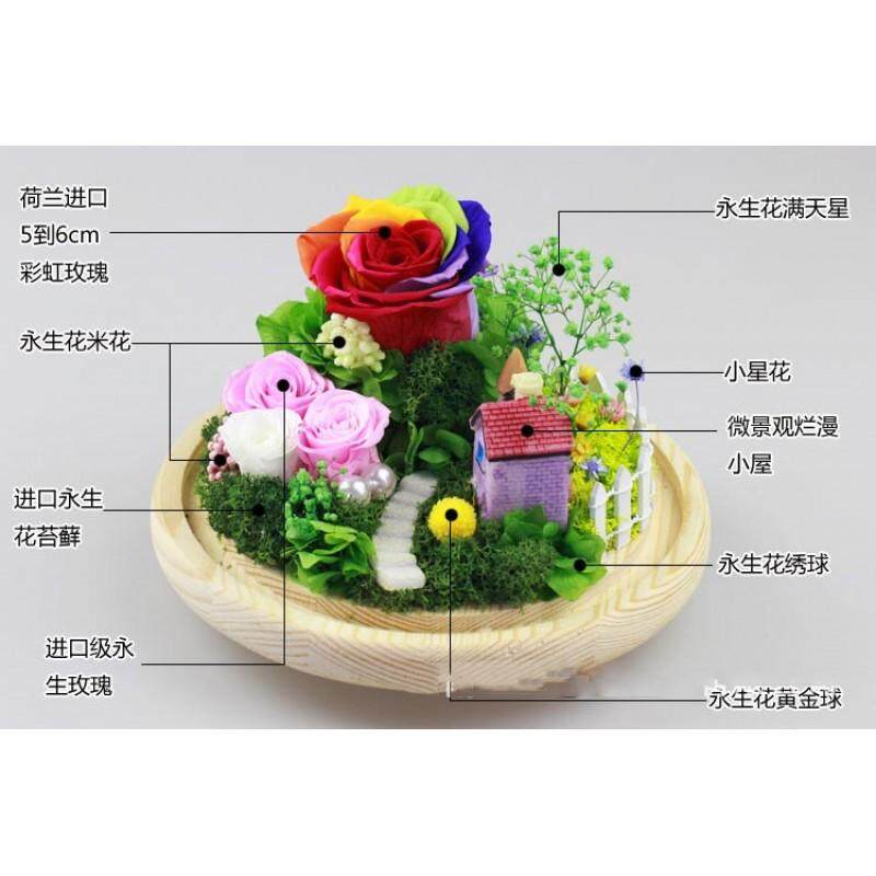 Preserved Fresh Flower Glass Gift Box RM280 Size 20.5 x 17.5cm