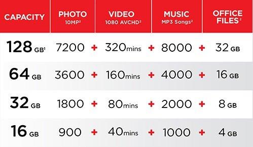 SanDisk iXPand Mini Flash Drive 16GB