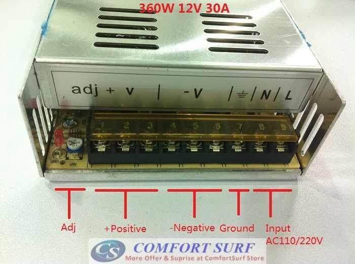 SecurEyes CCTV Power Supply 12V 5A / 10A / 15A / 20A / 30A Centralize Power Supply