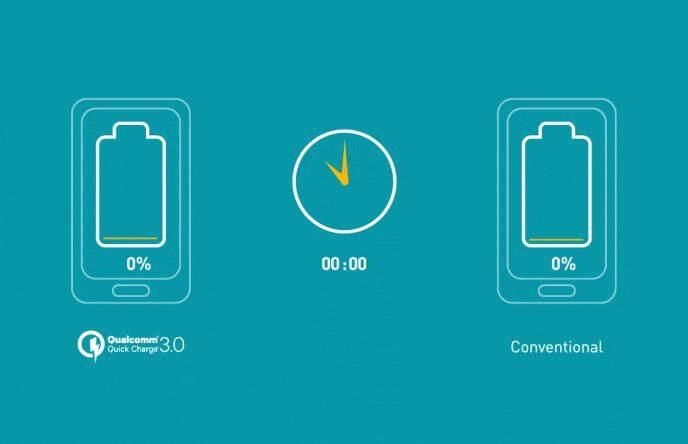 Quick charge 3.0 Comparison