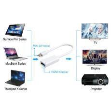 Mini Port Layar Ke Kabel Adaptor HDMI Laki-laki Ke Perempuan Dp Mini Konverter Thunderbolt