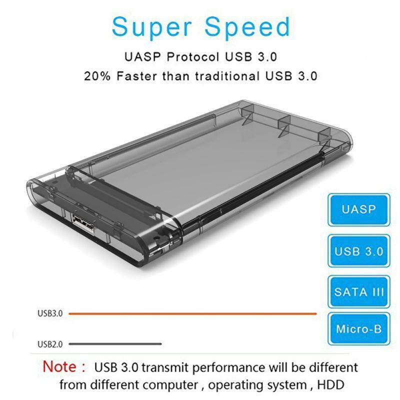 USB 3.0 Eksternal Perangkat Keras Kandang Jelas 2.5 SATA untuk USB3 UASP Portable SSD Sarung Perangkat