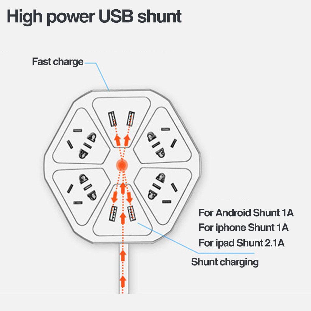 usb charger power multi switch socket eu us au china uk plug universal 4 usb adapter extension