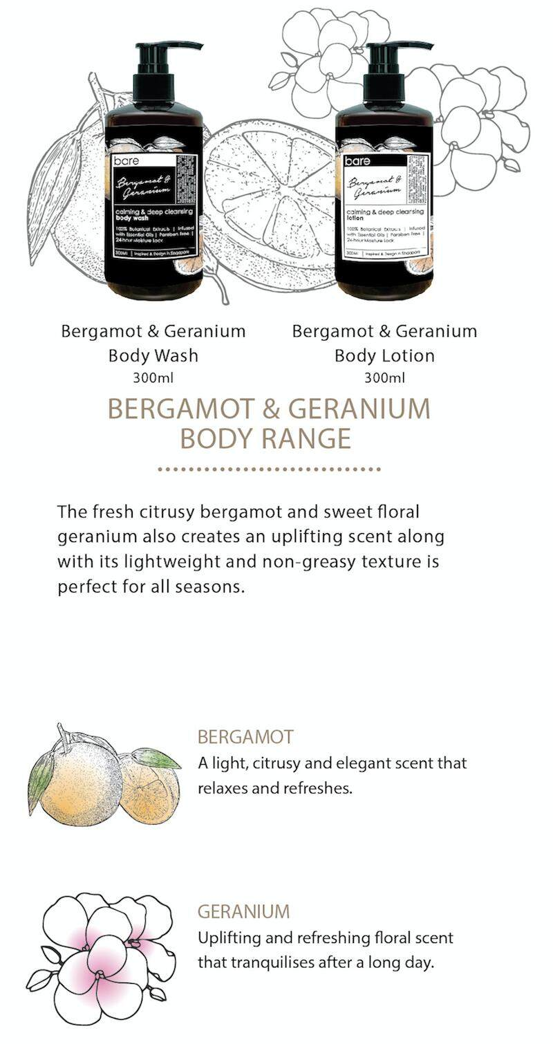 Bergamot & Geranium Body Range.png