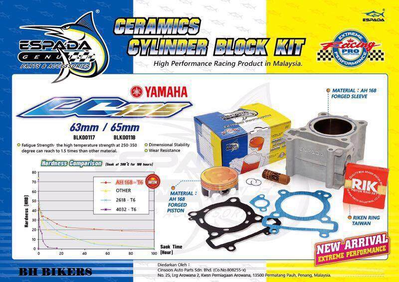 Review Block Cylinder 63mm Ceramic With Forged Piston Lc135
