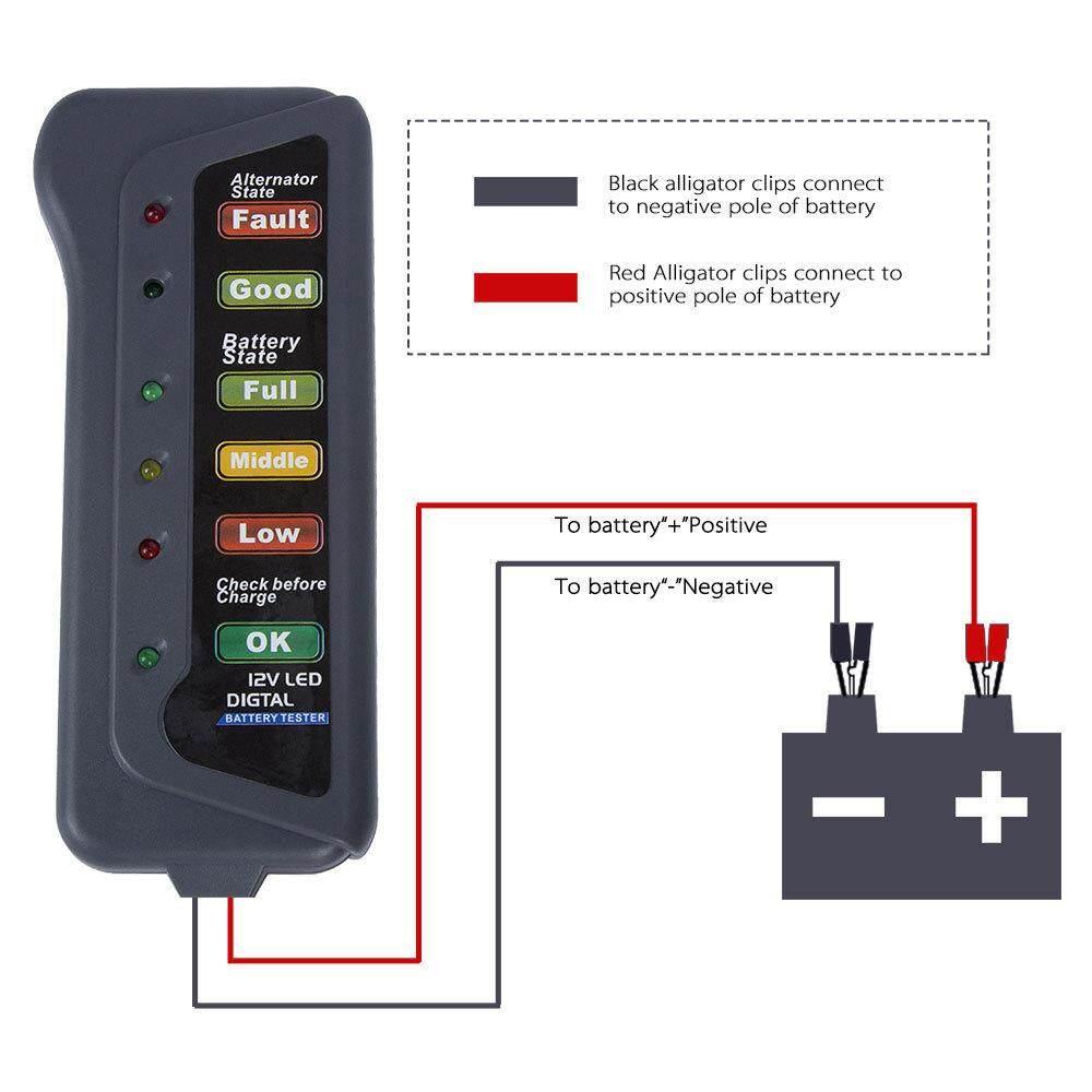 Car Battery Tester For Sale Load Online Brands Volt Meter Small Digital Led Display Charging Circuit Monitor 12v 6 Alternator Motorcycle Vehicle