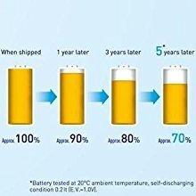 low self discharge eneloop rechargeable batteries