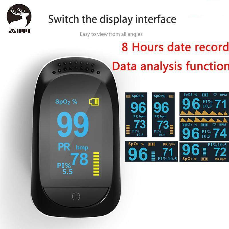 MILU H2 CE Finger Pulse Pulsioximetro Fingertip OLED Tensiometro Blood Oxygen Meter SPO2 De Pulso Dedo Saturation Oximeter bán chạy