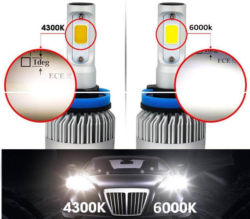 2 Pcs Auto Kabut Depan Lampu 6000 K H1 LED H11 Mobil Bohlam .
