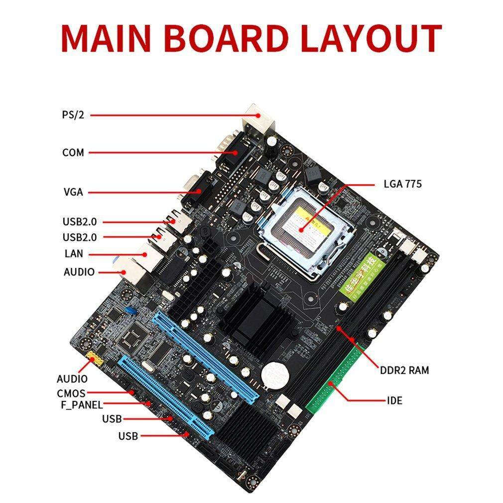 945 Desktop PC Main Board Dual-core E5400 2.7G CPU + 2G DDR2 Memory + Mute Fan - intl