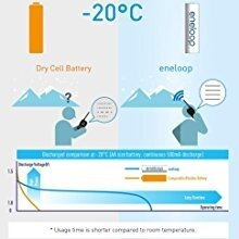 eneloop rechargeable batteries suitable for use in cold temperatures batteries