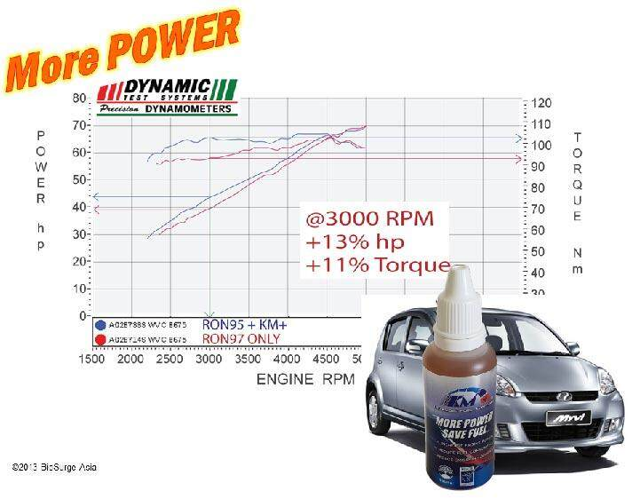myvi increasepower with KM+ new label.jpg