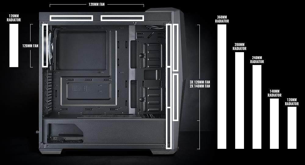 Cooler Master CM MASTERBOX MB500 TUF EDITION - CM-MCB-B500D-KGNN-TUF