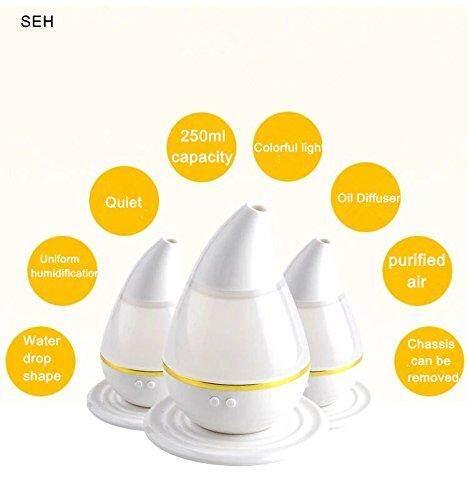 Detail Gambar Mobil Ultrasound Humidifier USB Udara Aroma Humidifier dengan 7 Lampu Warna Elektrik Aromatherapy Esensial Minyak Aroma Diffuser Terbaru