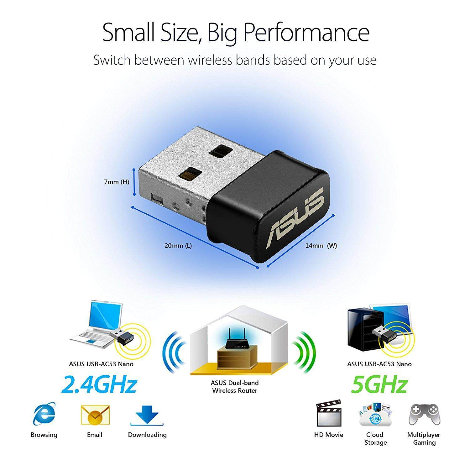 Features Asus Usb Ac53 Nano Ac1200 Dual Band Wi Fi Adapter Rt Ac55uhp High Power Router Wireless Ac 1200 Mbps