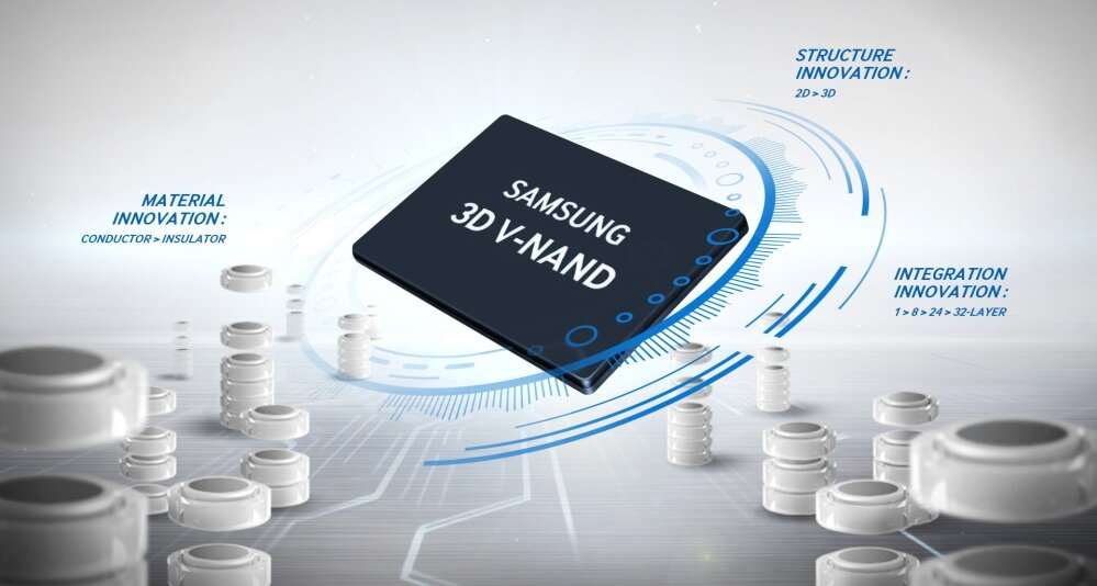 Sustain endurance with advanced V-NAND technology
