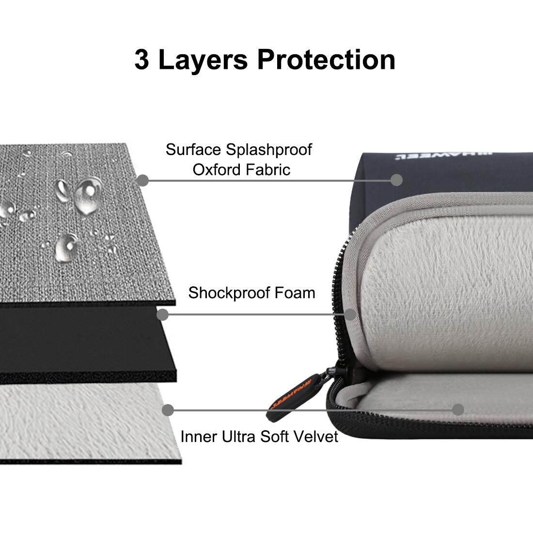 ... 9.7 Inch Tahan Air Kain Sarung Laptop Case Tas untuk iPad 9.7 Inci - 5