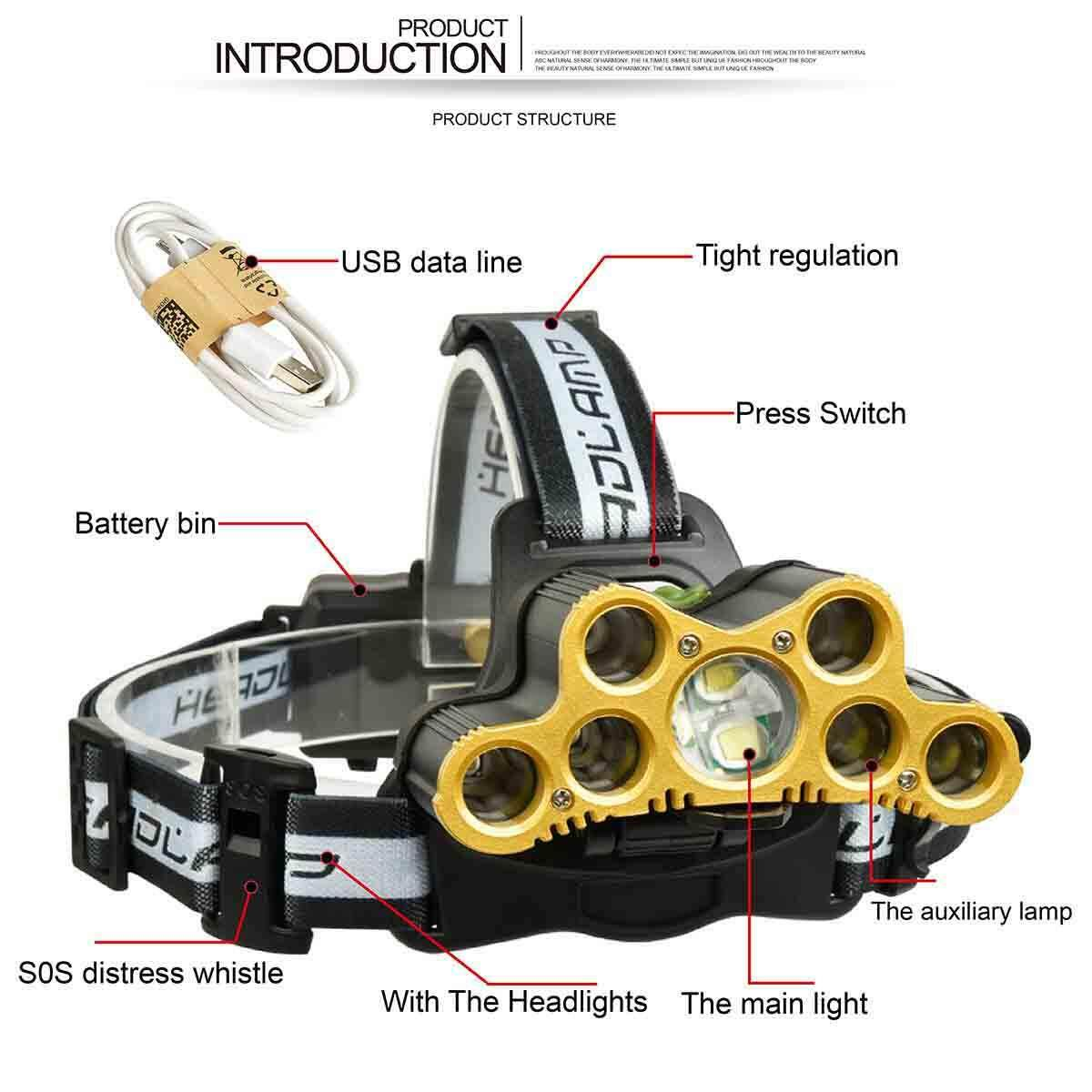 Hình ảnh Zoomable 7*XML-T6+2*XPE Headlamp Headlight Lamp 18650USB Rechargeable - intl