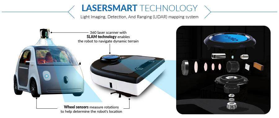 Neato robotic laser smart vacuum cleaner