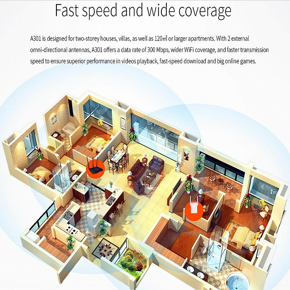 Tenda 300 Mbps High Power Wifi Repeater Extender Fh303 F3 Router Penganti New A301 300mbps Wireless Range Booster