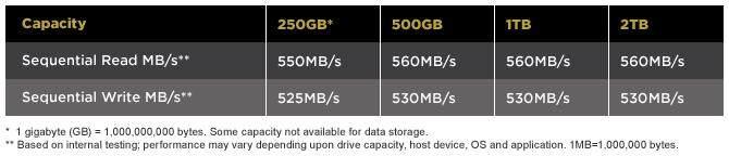 Ultra_3D_SSD_capacitychart.jpg