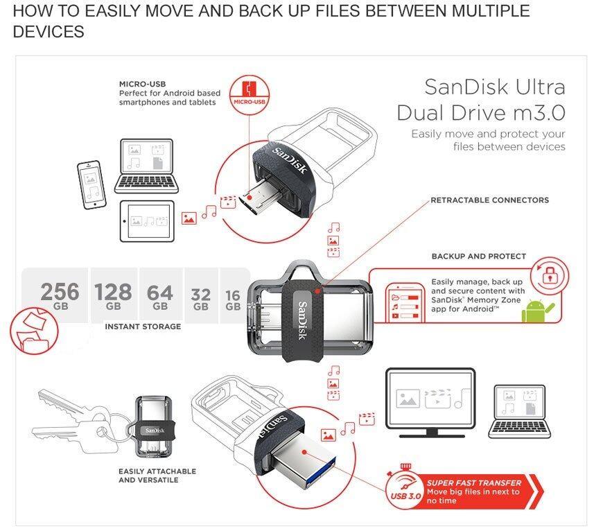 SanDisk Ultra USB® Dual USB Drive 3.0 256GB