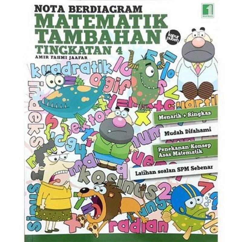 Nota Berdiagram Matematik Tambahan Tingkatan 4 Malaysia