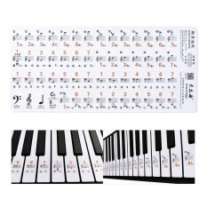 61 Piano Keys Labeled 22943 | METABLUEDB