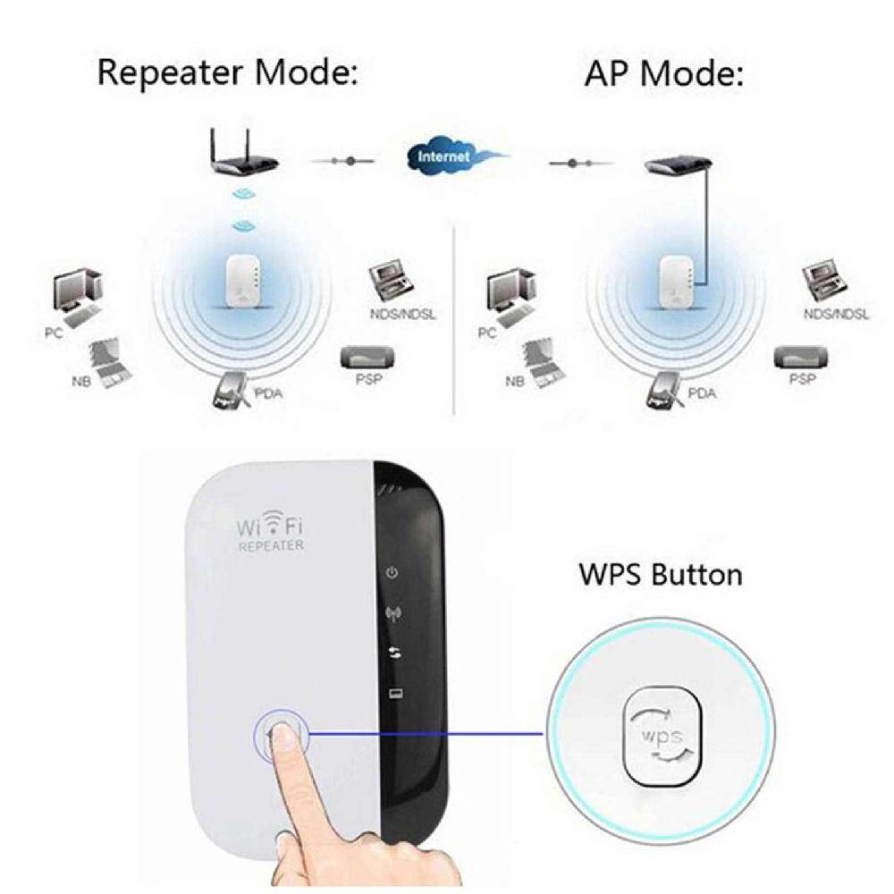Toko Indonesia Perbandingan Harga Wireless Signal Booster 28 06 18 Xiaomi Mi Wifi Home Repeater Pro Amplifier Extender 24g 300m Hitam 300mbps N Ap Router Range 80211 Intl