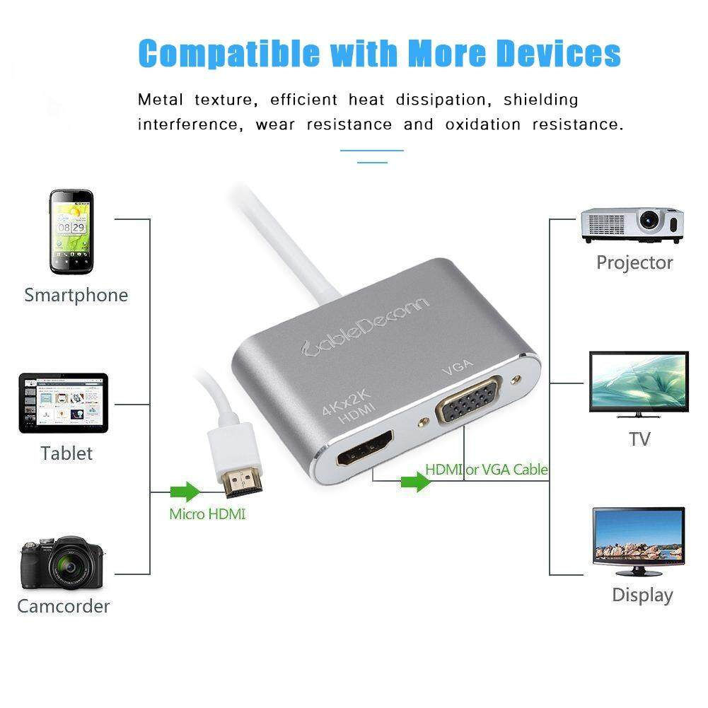 Adapters & Converters - CableDeconn Micro HDMI to HDMI VGA HD TV Video  Converter