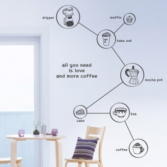 Harga Tea Shop wallpaper shop window tea wall sticker dessert