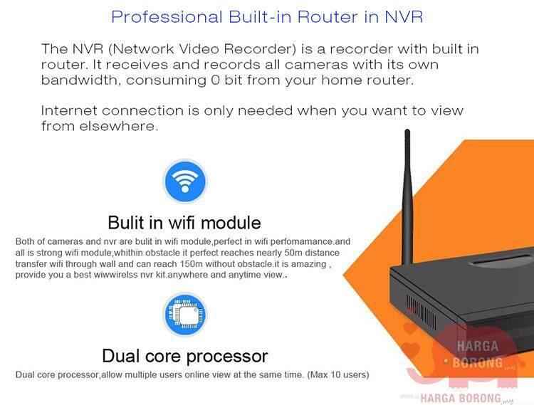 GOQ 4CH NVR Wireless Security System + 4x 1080P HD WiFi IP Camera CCTV (IP  PRO app) (ND-1080)