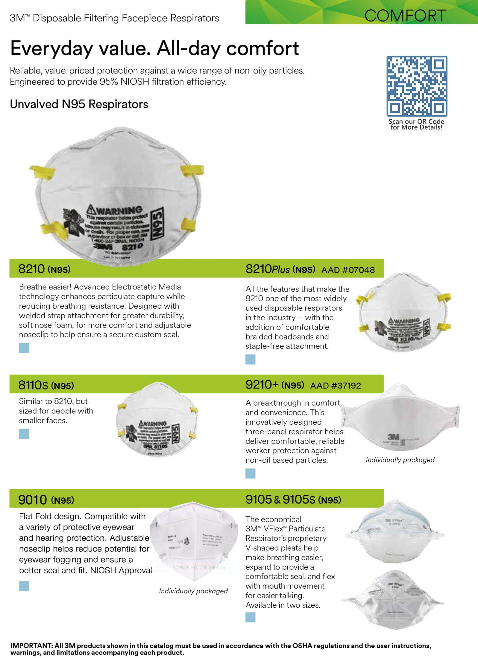 Dust - Oringinal 5 Respirator Mask Niosh 2 Flu N95 Haze Particulate Disposable Approved 9010 Prevention amp; 3m Pm