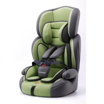 Harga GERMAN HIGHEST CLASS Carmind Car Seat