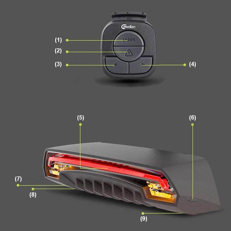Detail Gambar Hot Penjual Meilan X5 Nirkabel Sepeda Cahaya Belakang Sepeda Ekor Lampu Usb Bisa Diisi Ulang Terbaru