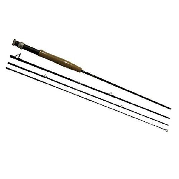 Fenwick AETOS Fly Rods - intl