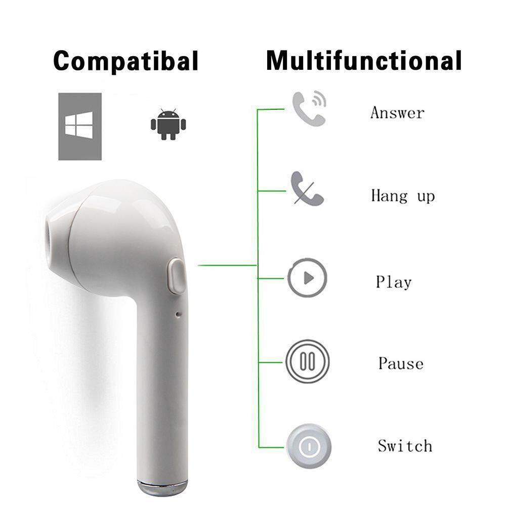 หูฟังชนิดใส่ในหู Bluetooth 4.1 หูฟัง,หูฟังไร้สายขนาดเล็กหูฟังชนิดใส่ในหูหูฟังแบบเสียบหูสำหรับ Xiaomi,Apple,VIVO,OPPO,Samsung, huawei,Redmi (Single หูซ้าย)