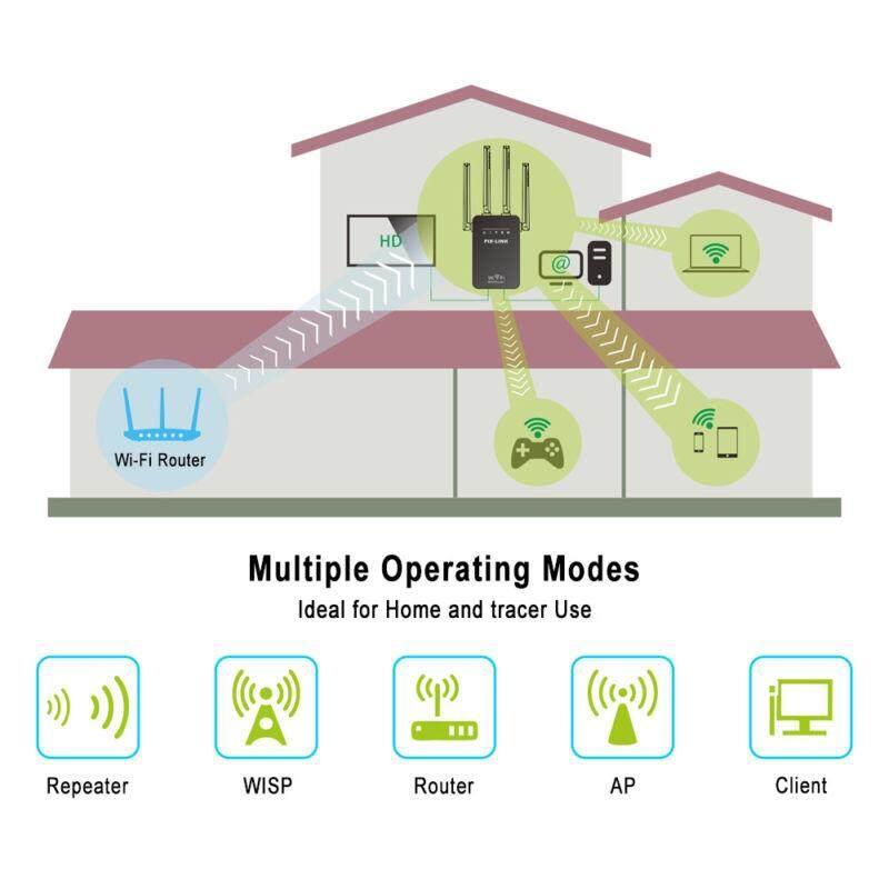 Pencarian Termurah 802 11 wifi pengulang wireless n ap Penguat Source · Dual Band Repeater Pemanjang Wifi Router Nirkabel Rentang Sinyal Jaringan 4