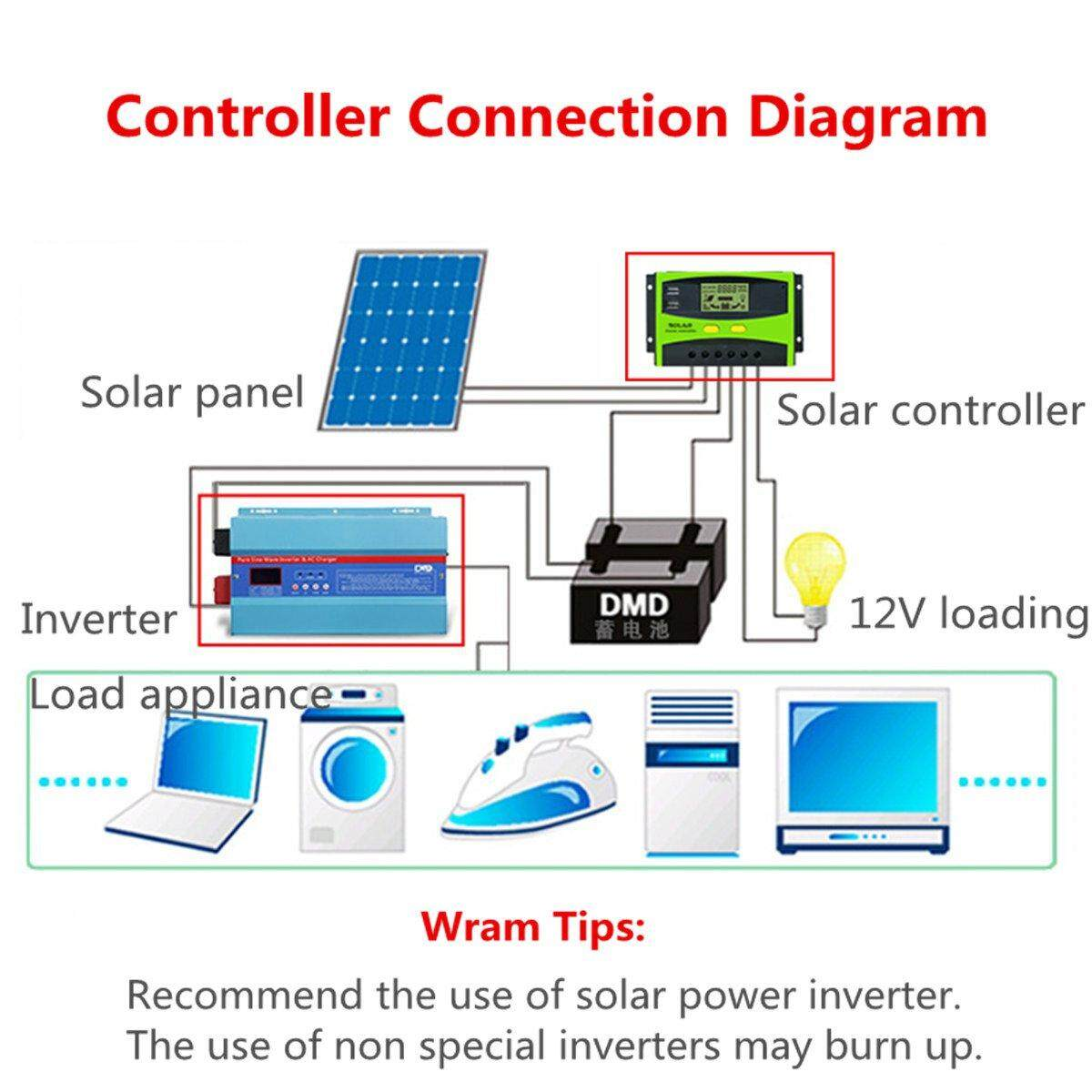 Buy Generic 20a 12v 24v Auto Wind Solar Energy Charge Controller Lcd Wiring Diagram Image