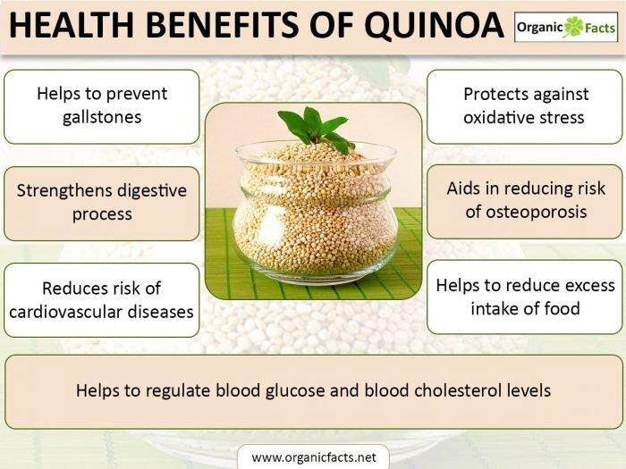 [ Best Deal ] MH FOOD Organic Quinoa Flakes, Gluten Free, 250g (6 Packs)