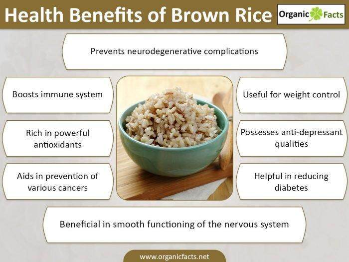 MH FOOD Local Brown RIce 1kg (Twin Pack)