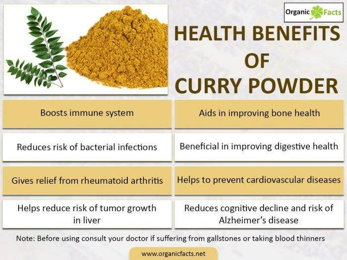[ Best Deal ] MH FOOD 100% Curry Powder 50g (6 Packs)