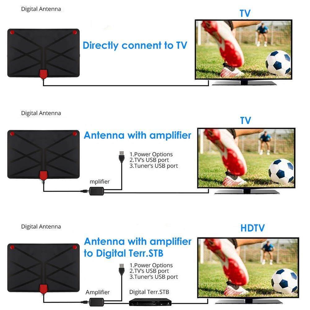HD TV Antenna DTV Antena Digital Indoor DVB-T DVB-T2 Surf Signal Receiver