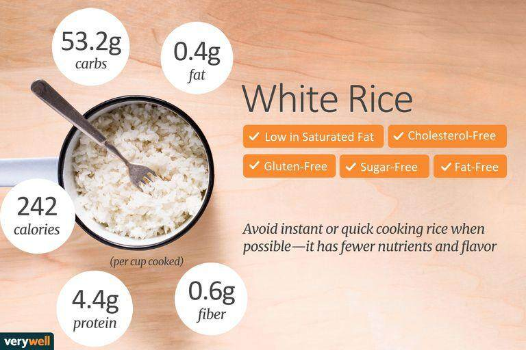 [Best Deal] MH FOOD Premium White Bario Rice 900g (6 Packs)