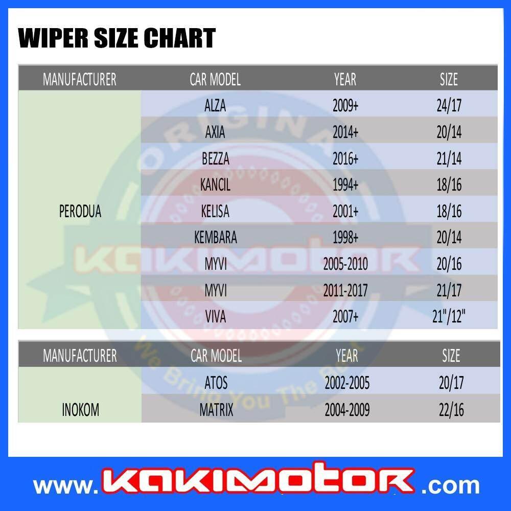 PIAA - Radix Soft Silicone Wiper Blade