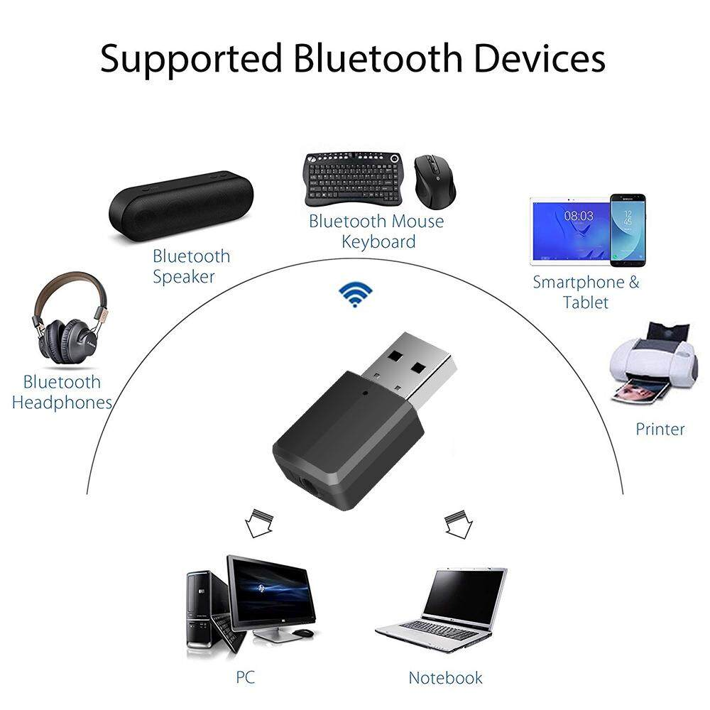 2in1 WIRELESS BLUETOOTH 5.0 Transmitter Receiver Car kit MINI AUX Stereo Adapter