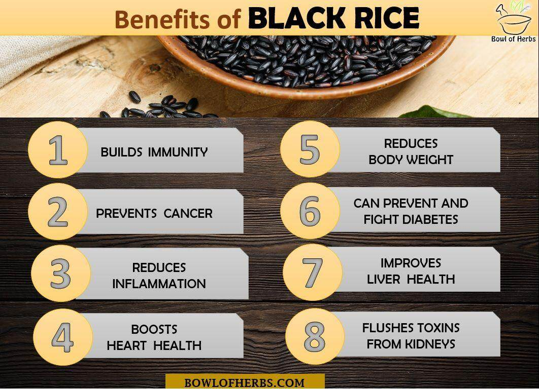 [Best Deal] MH FOOD Super Nutrition Black Wild Rice Powder, Gluten-Free, for Children 6 months above & Adults 500g (6 Packs)