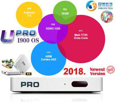 Ubox Gen 5 TV UPRO PRO i900_16GB_OS Version( Pre-installed Live channel  apps)