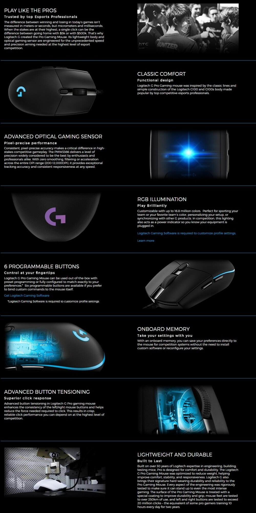 PRO Gaming Mouse WWD